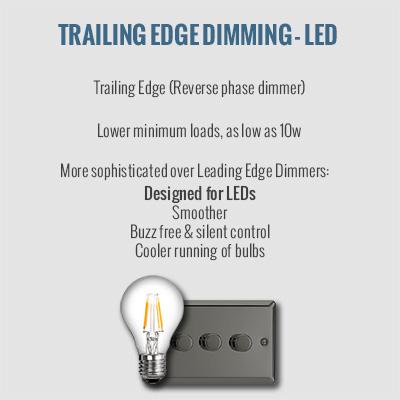 Trailing edge dimming led bulbs and circuits